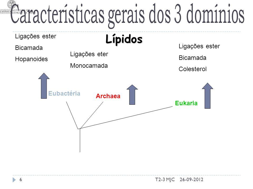 T2-3 MJC6 Eubactéria Archaea Eukaria Lípidos Ligações ester Bicamada Hopanoides Ligações eter Monocamada Ligações ester Bicamada Colesterol 26-09-2012