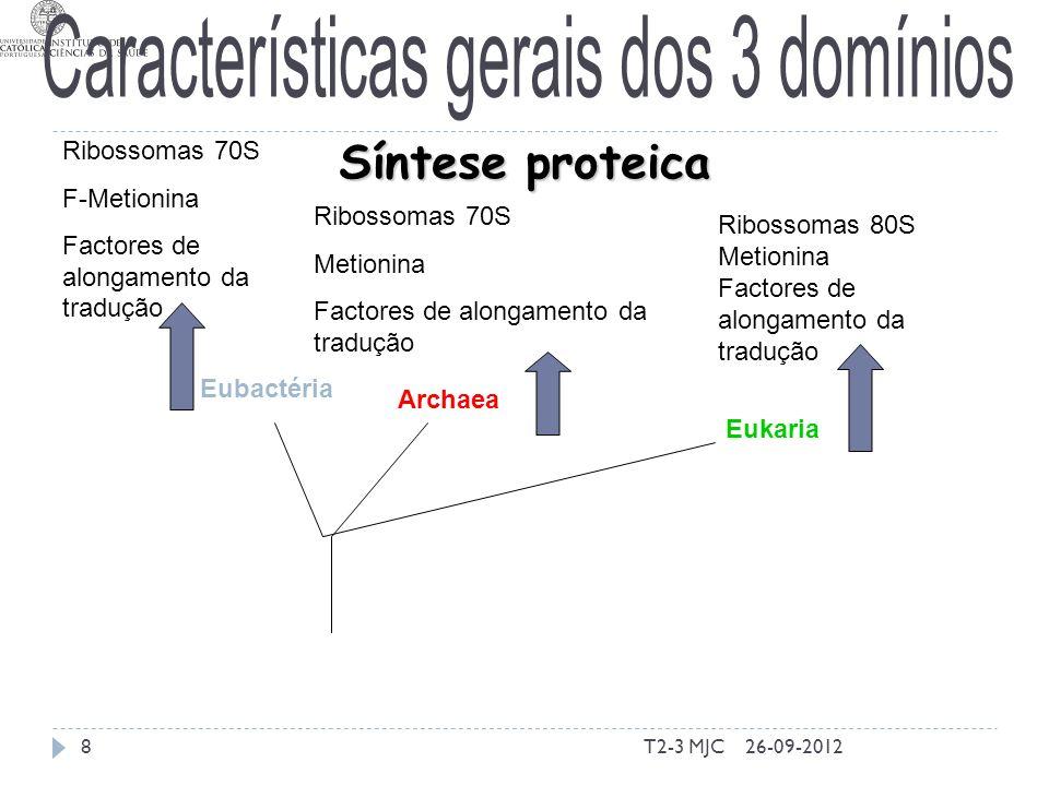 T2-3 MJC8 Eubactéria Archaea Eukaria Síntese proteica Ribossomas 70S F-Metionina Factores de alongamento da tradução Ribossomas 70S Metionina Factores de alongamento da tradução Ribossomas 80S Metionina Factores de alongamento da tradução 26-09-2012