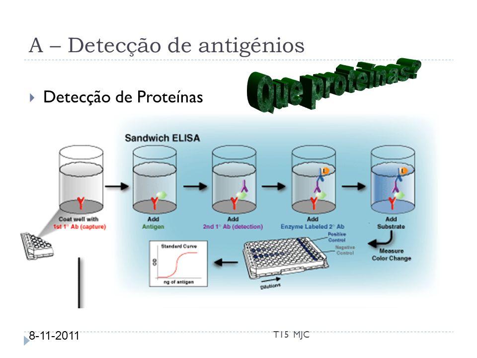 B- Detecção de sequências genómicas Detecção de ácidos nucleicos PCR 8-11-2011 19T15 MJC