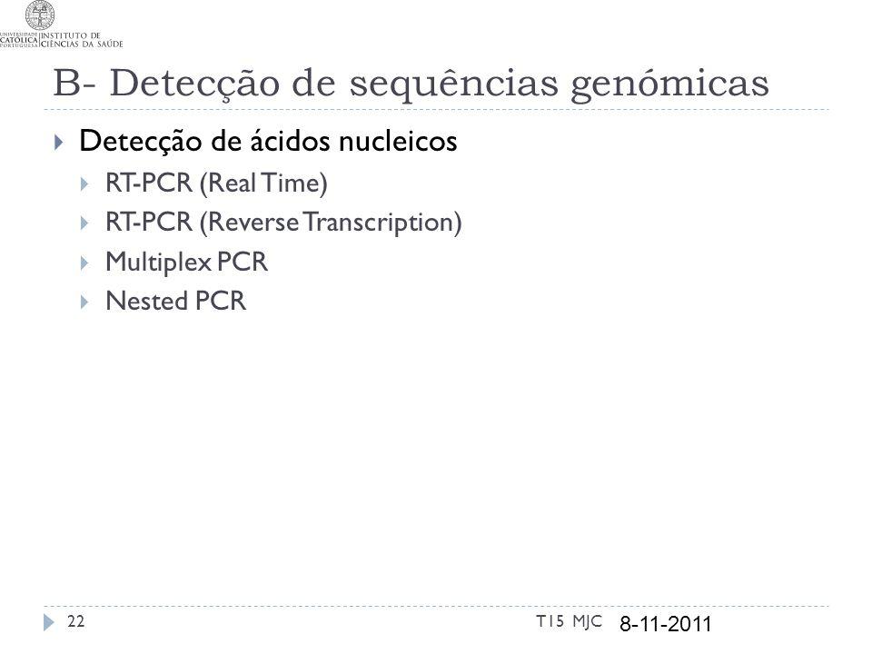 B- Detecção de sequências genómicas Detecção de ácidos nucleicos RT-PCR (Real Time) RT-PCR (Reverse Transcription) Multiplex PCR Nested PCR T15 MJC 8-