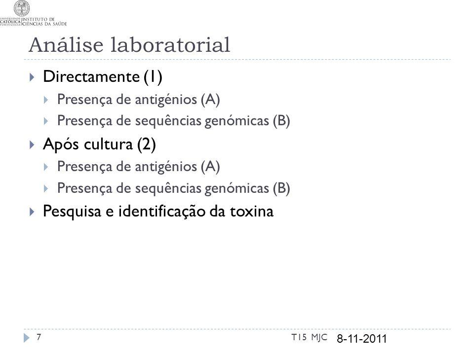 Análise laboratorial Directamente (1) Presença de antigénios (A) Presença de sequências genómicas (B) Após cultura (2) Presença de antigénios (A) Pres