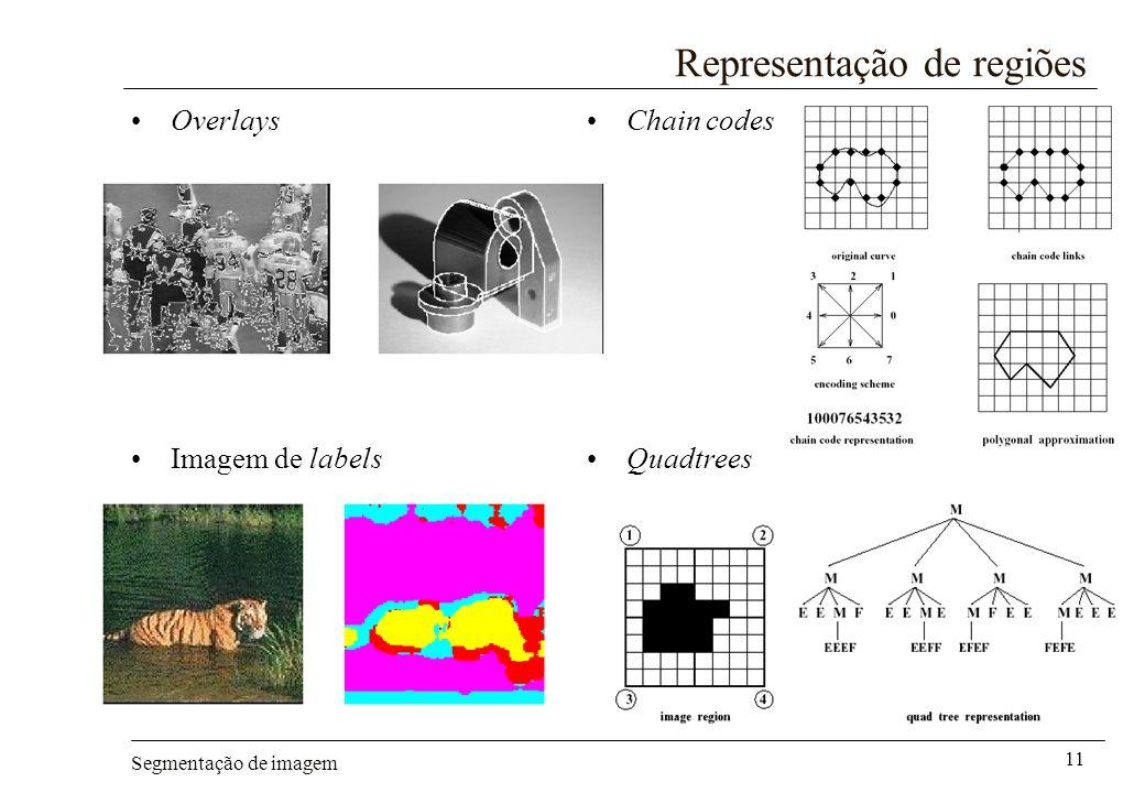Segmentação de imagem 11 Representação de regiões Overlays Imagem de labels Chain codes Quadtrees