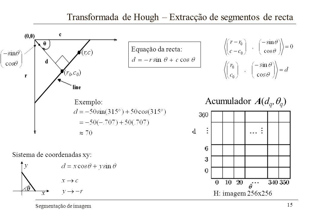Segmentação de imagem 15 Transformada de Hough – Extracção de segmentos de recta Acumulador A(d q, q ) H: imagem 256x256 (r,c) (r 0,c 0 ) Exemplo: Equ