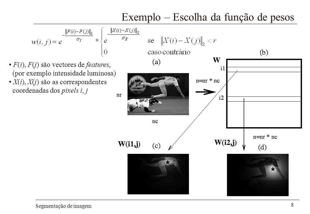 Segmentação de imagem 8 Exemplo – Escolha da função de pesos F(i), F(j) são vectores de features, (por exemplo intensidade luminosa) X(i), X(j) são as