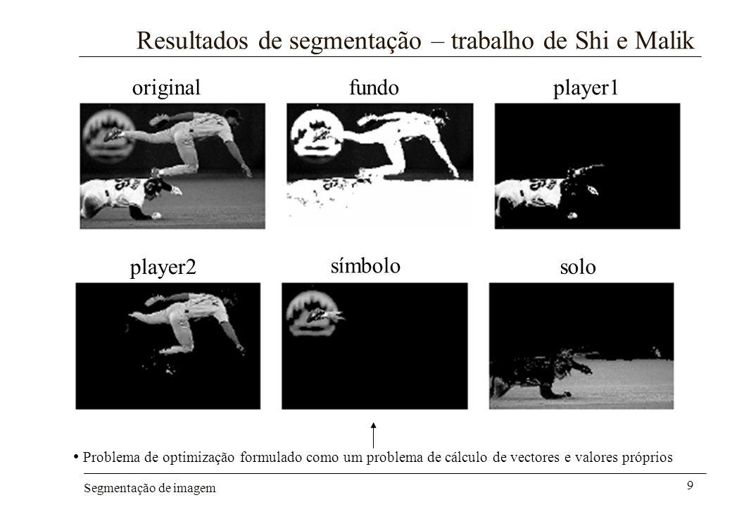 Segmentação de imagem 9 Resultados de segmentação – trabalho de Shi e Malik originalfundoplayer1 player2 símbolo solo Problema de optimização formulad