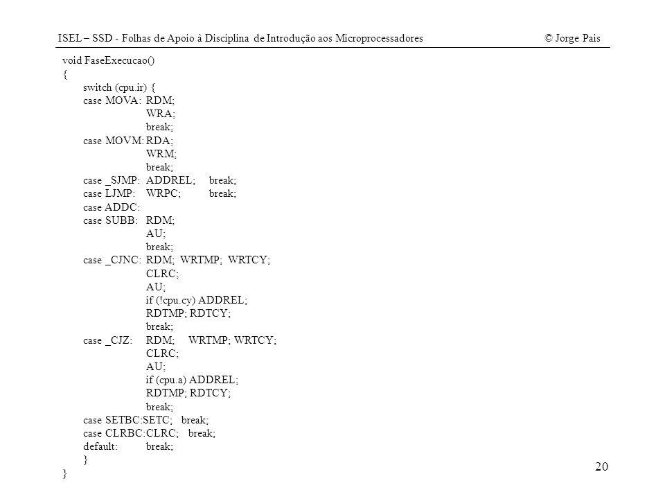 ISEL – SSD - Folhas de Apoio à Disciplina de Introdução aos Microprocessadores© Jorge Pais 20 void FaseExecucao() { switch (cpu.ir) { case MOVA: RDM;