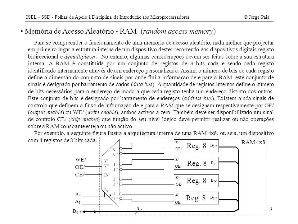 ISEL – SSD - Folhas de Apoio à Disciplina de Introdução aos Microprocessadores© Jorge Pais 24 #include CPU_cpp.h void RAM::LoadPrograma() {// Exemplo: Colocar na posição de memória com o endereço 0CH // o maior valor das posições de memória 0AH e 0BH // código em 0 ram[0x00].PL(MOVA); ram[0x01].PL(0x10); ram[0x02].PL(CJNC(+2)); ram[0x03].PL(0x11); ram[0x04].PL(MOVA); ram[0x05].PL(0x11); ram[0x06].PL(MOVM); ram[0x07].PL(0x12); ram[0x08].PL(SJMP(-1)); // dados inicializados em 0x10 ram[0x10].PL(0xFE); ram[0x11].PL(0xFF); // variável de saída em 0x12 } void CPU::FasePreparacao() {RDPC(); RDM(); IMAR(); WRIR(); WRREL(); if (ir.OE() & 0x08) { // 2 bytes RDM(); IMAR(); WRPC(); WRMAR(); } else WRPC(); // 1 byte }