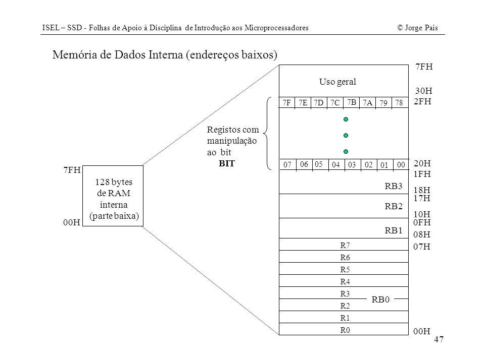 ISEL – SSD - Folhas de Apoio à Disciplina de Introdução aos Microprocessadores© Jorge Pais 47 00H 7FH 128 bytes de RAM interna (parte baixa) Memória d