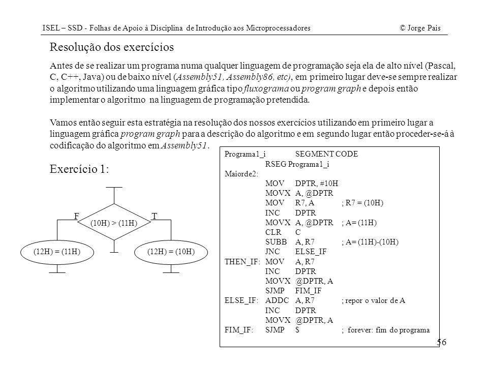 ISEL – SSD - Folhas de Apoio à Disciplina de Introdução aos Microprocessadores© Jorge Pais 56 Resolução dos exercícios Antes de se realizar um program