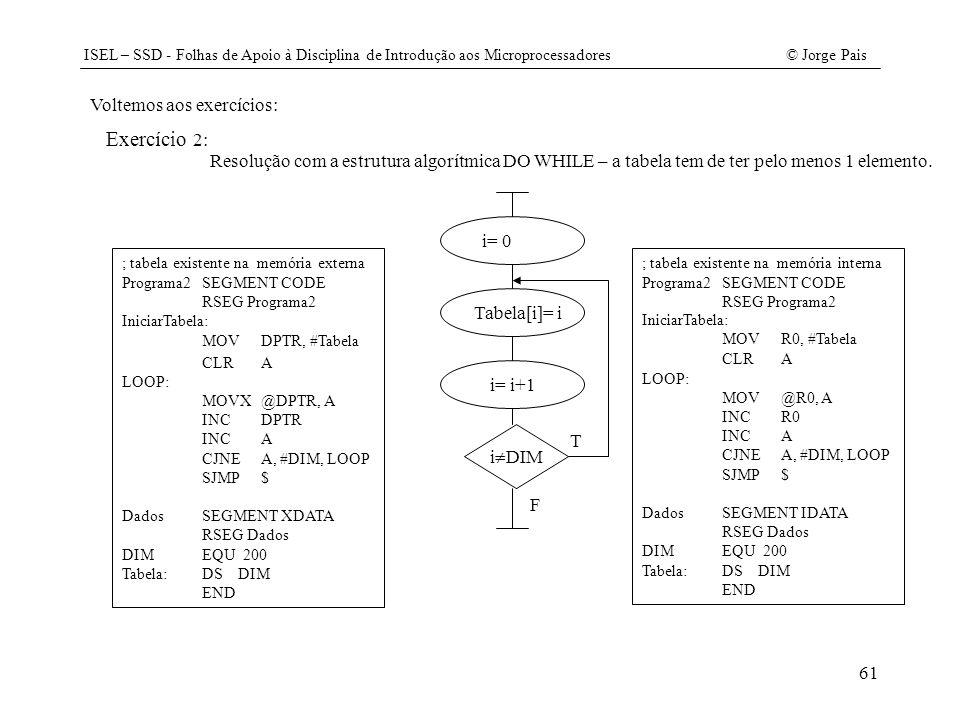ISEL – SSD - Folhas de Apoio à Disciplina de Introdução aos Microprocessadores© Jorge Pais 61 Voltemos aos exercícios: Exercício 2: ; tabela existente