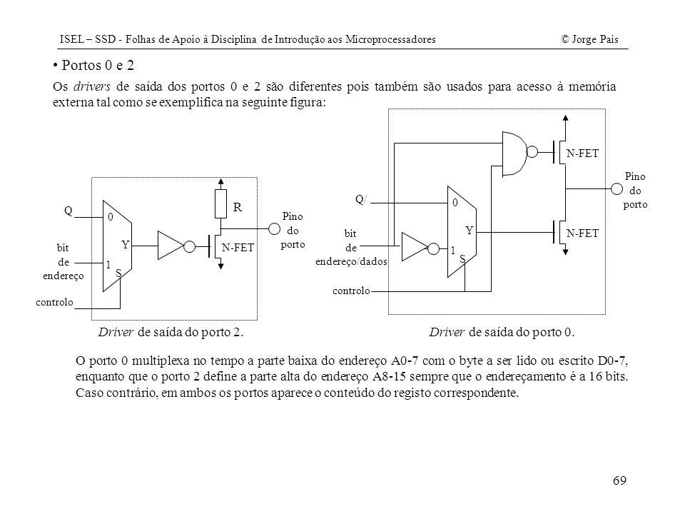 ISEL – SSD - Folhas de Apoio à Disciplina de Introdução aos Microprocessadores© Jorge Pais 69 Os drivers de saída dos portos 0 e 2 são diferentes pois