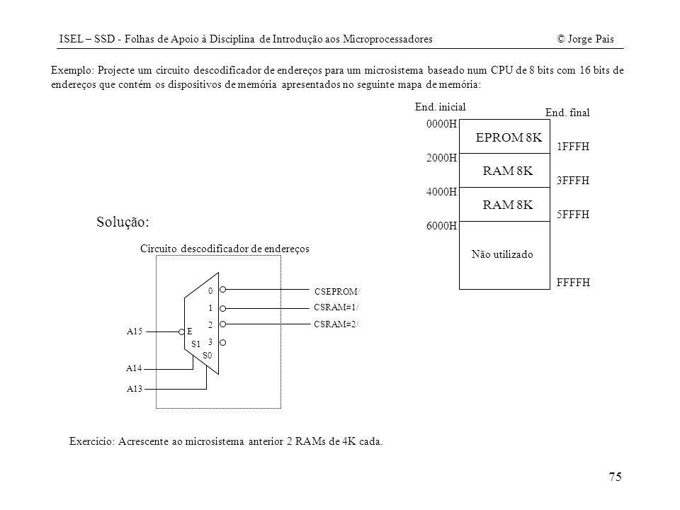 ISEL – SSD - Folhas de Apoio à Disciplina de Introdução aos Microprocessadores© Jorge Pais 75 Exemplo: Projecte um circuito descodificador de endereço