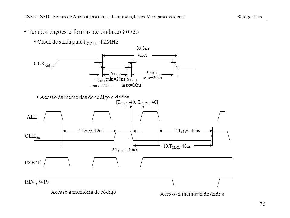 ISEL – SSD - Folhas de Apoio à Disciplina de Introdução aos Microprocessadores© Jorge Pais 78 Temporizações e formas de onda do 80535 Clock de saída p