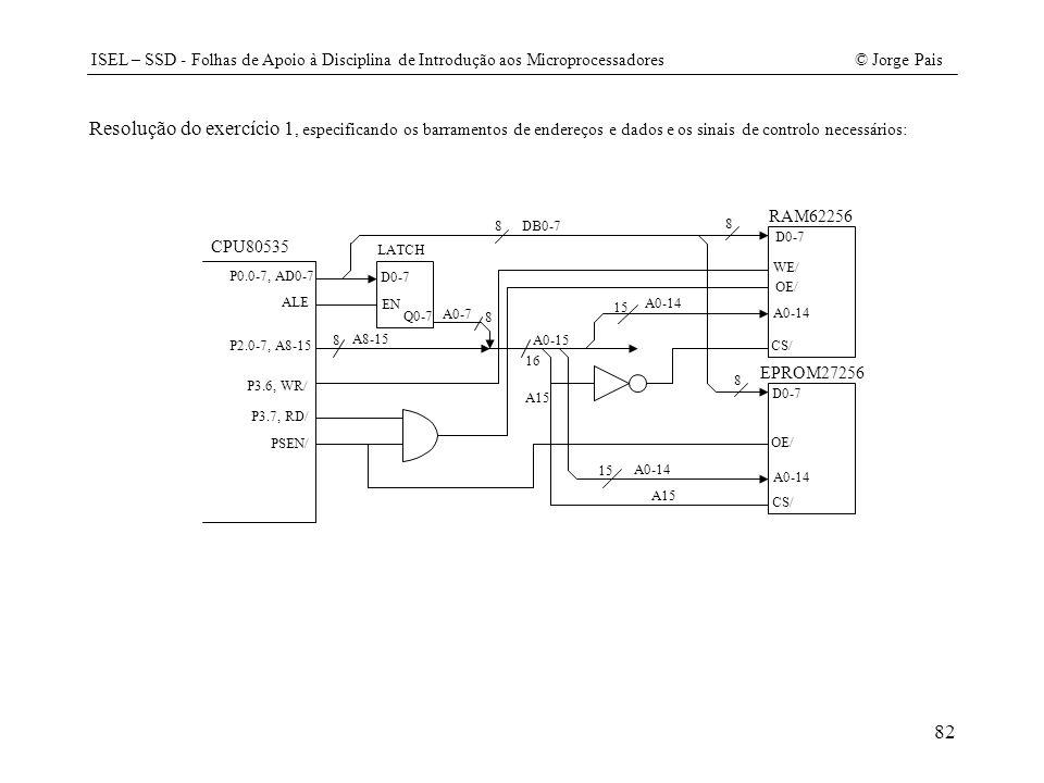 ISEL – SSD - Folhas de Apoio à Disciplina de Introdução aos Microprocessadores© Jorge Pais 82 Resolução do exercício 1, especificando os barramentos d