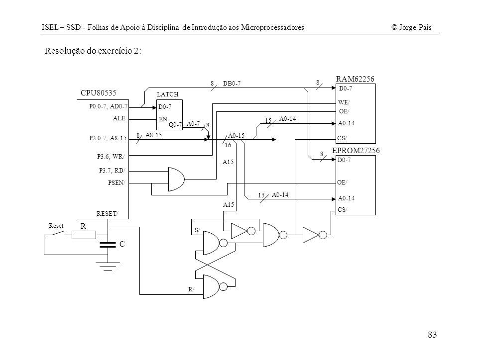 ISEL – SSD - Folhas de Apoio à Disciplina de Introdução aos Microprocessadores© Jorge Pais 83 Resolução do exercício 2: CPU80535 RAM62256 A0-14 CS/ OE