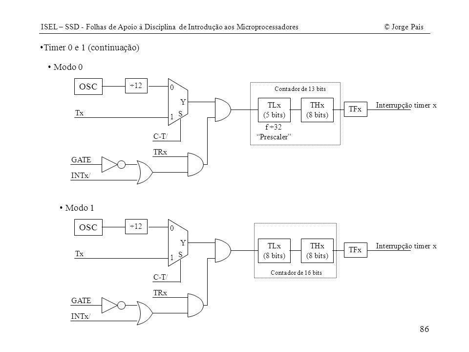 ISEL – SSD - Folhas de Apoio à Disciplina de Introdução aos Microprocessadores© Jorge Pais 86 Timer 0 e 1 (continuação) Modo 0 OSC ÷12 Tx 0 1 S Y C-T/