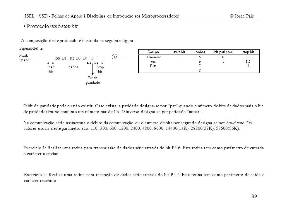ISEL – SSD - Folhas de Apoio à Disciplina de Introdução aos Microprocessadores© Jorge Pais 89 D1 Protocolo start-stop bit A composição deste protocolo