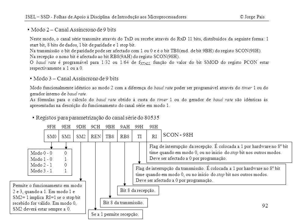 ISEL – SSD - Folhas de Apoio à Disciplina de Introdução aos Microprocessadores© Jorge Pais 92 Modo 2 – Canal Assíncrono de 9 bits Modo 3 – Canal Assín