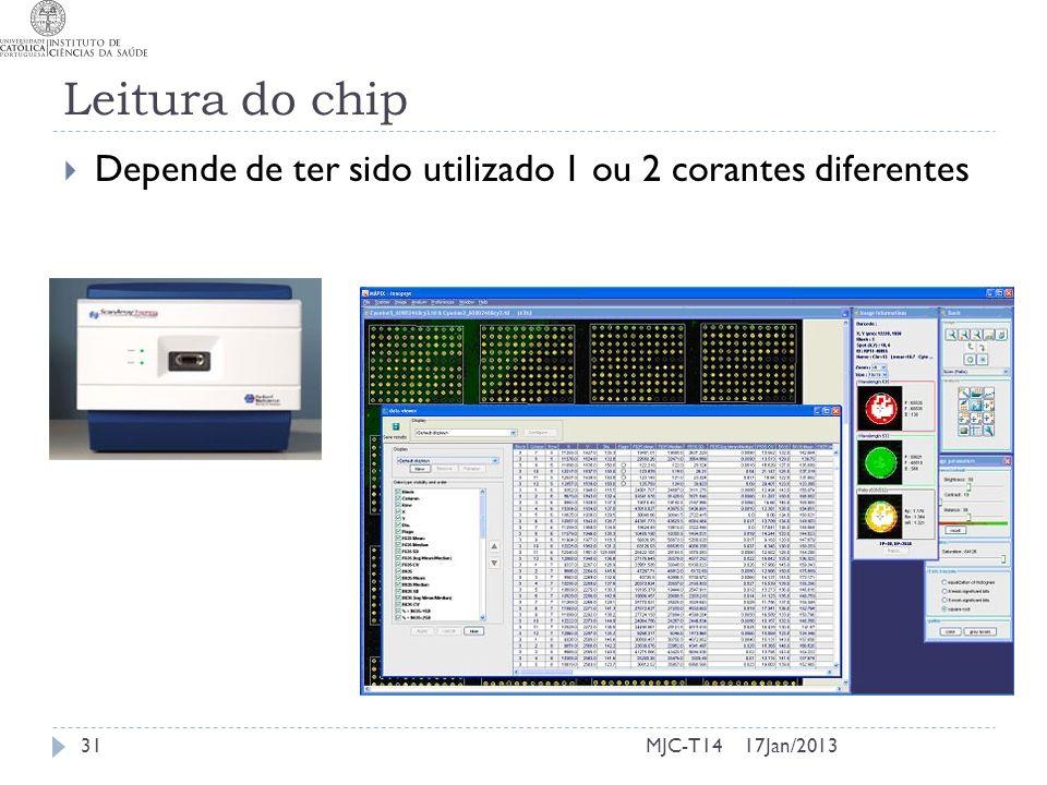 Leitura do chip Depende de ter sido utilizado 1 ou 2 corantes diferentes 17Jan/2013MJC-T1431
