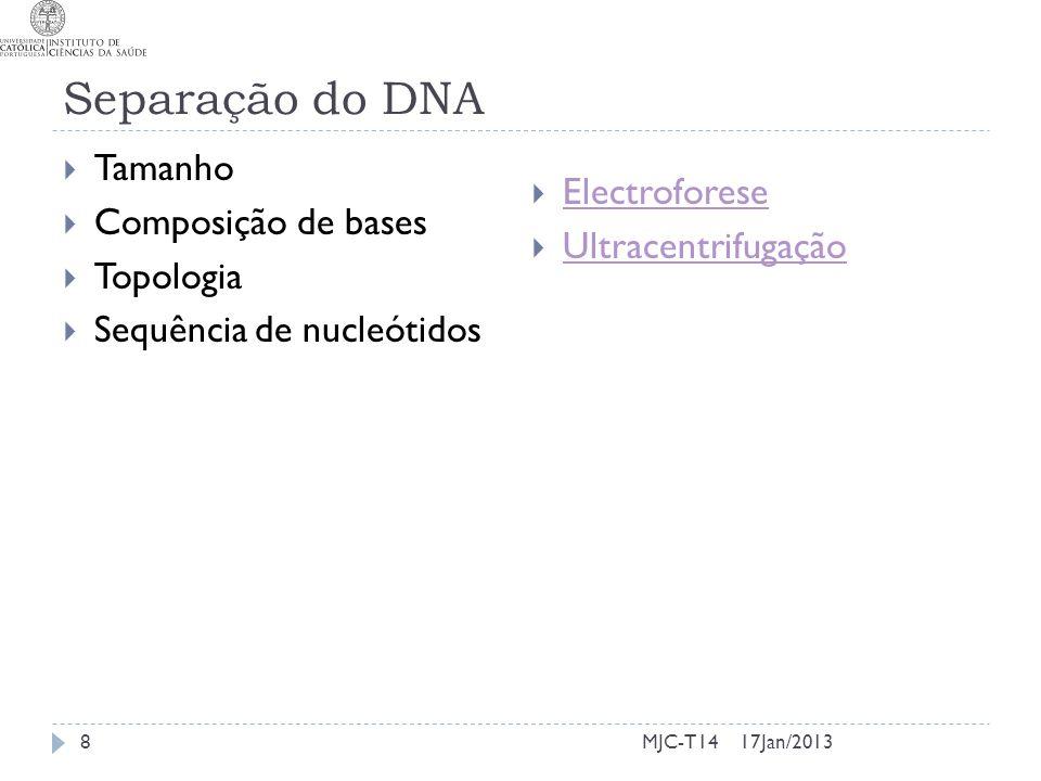 Separação do DNA Tamanho Composição de bases Topologia Sequência de nucleótidos 17Jan/2013MJC-T148 Electroforese Ultracentrifugação