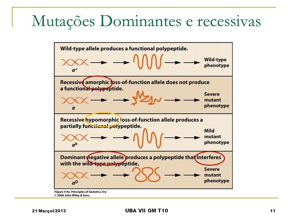 Mutações Dominantes e recessivas 21/Marçol/201311 UBA VII GM T10