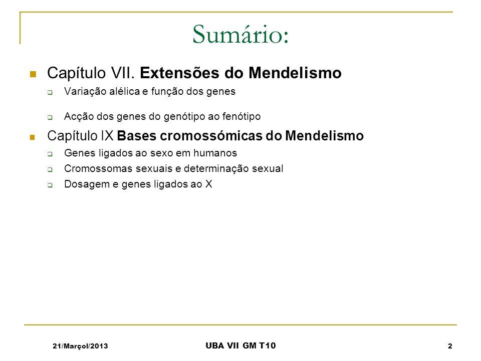 21/Marçol/2013 UBA VII GM T10 Sumário: Capítulo VII. Extensões do Mendelismo Variação alélica e função dos genes Acção dos genes do genótipo ao fenóti