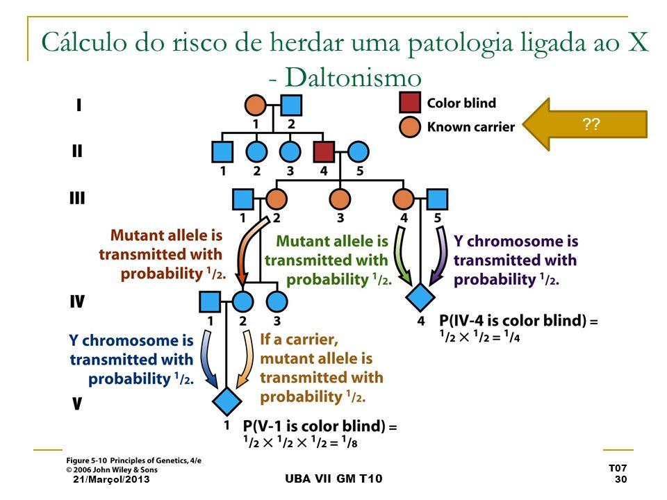 Cálculo do risco de herdar uma patologia ligada ao X - Daltonismo 21/Marçol/2013 T07 30 UBA VII GM T10 ??