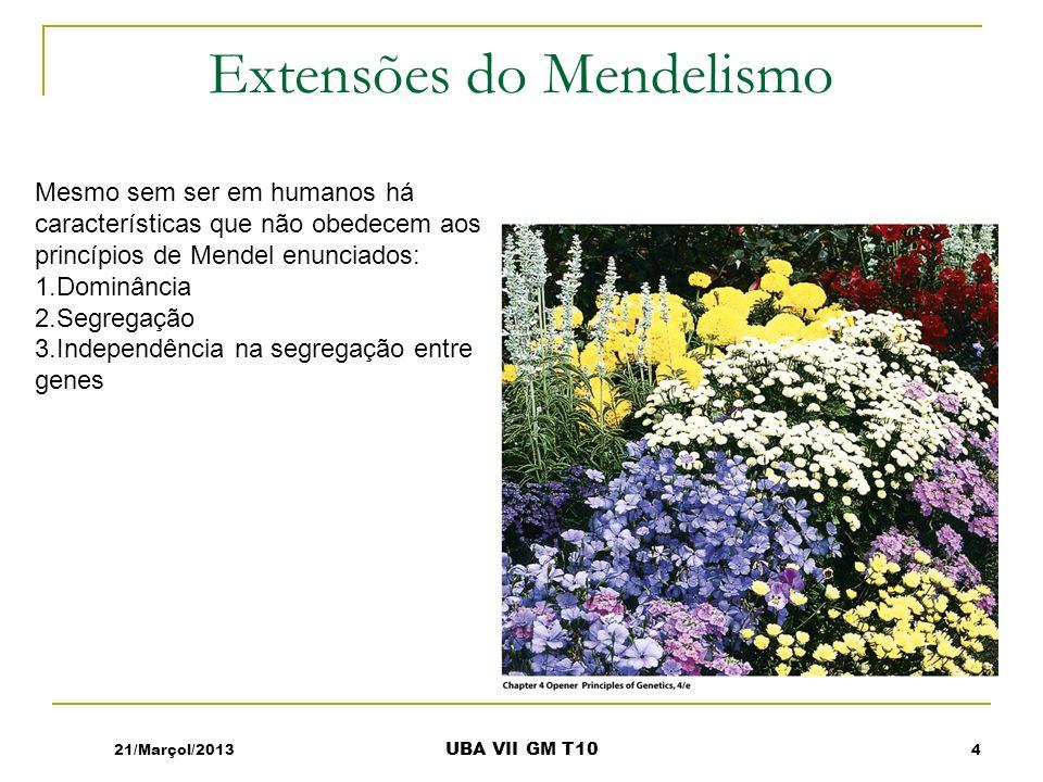 Extensões do Mendelismo Mesmo sem ser em humanos há características que não obedecem aos princípios de Mendel enunciados: 1.Dominância 2.Segregação 3.