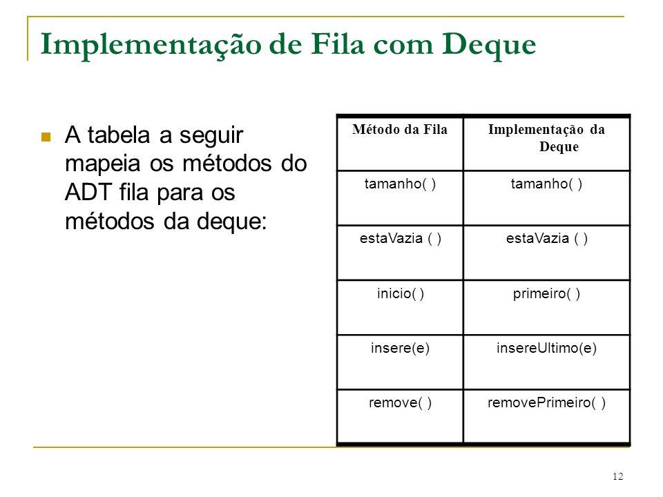 12 Implementação de Fila com Deque A tabela a seguir mapeia os métodos do ADT fila para os métodos da deque: Método da FilaImplementação da Deque tamanho( ) estaVazia ( ) inicio( )primeiro( ) insere(e)insereUltimo(e) remove( )removePrimeiro( )