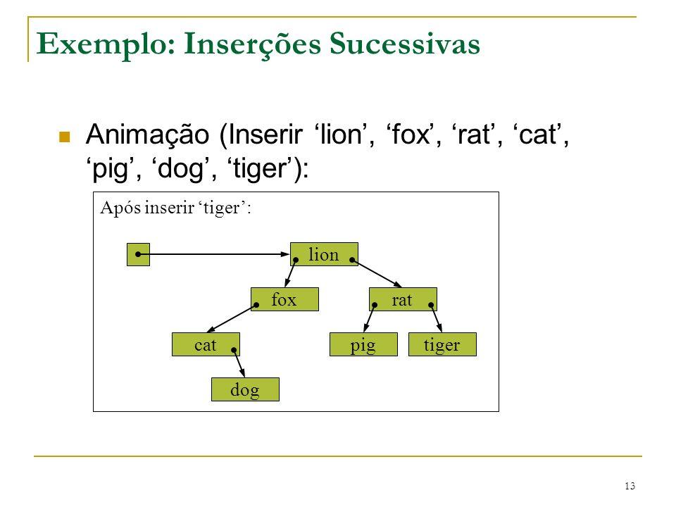 13 Inicio: Exemplo: Inserções Sucessivas Animação (Inserir lion, fox, rat, cat, pig, dog, tiger): Após inserir lion: lion Após inserir fox: fox lion A