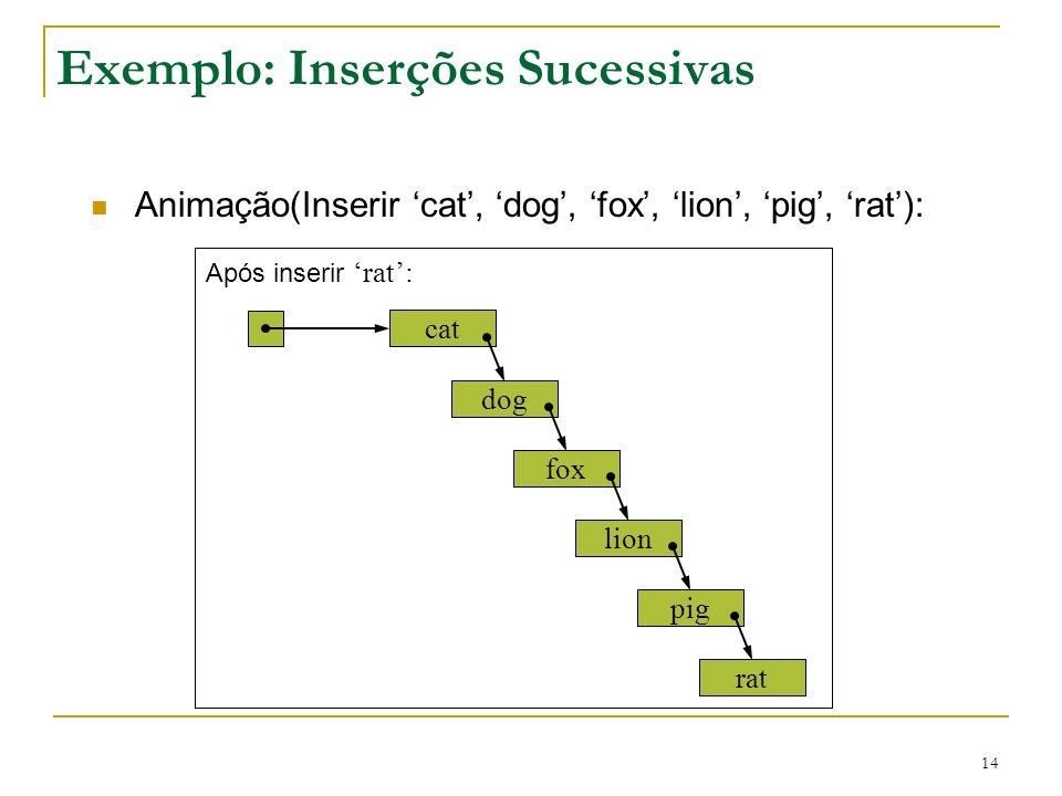 14 Exemplo: Inserções Sucessivas Animação(Inserir cat, dog, fox, lion, pig, rat): Inicio: Após inserir cat: cat Após inserir dog: dog cat Após inserir