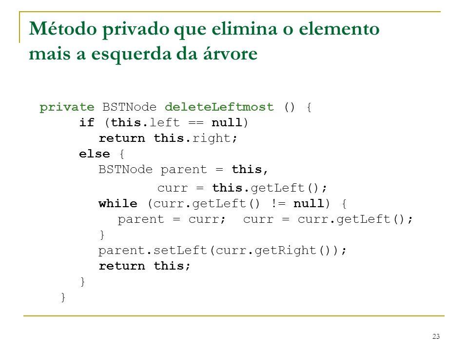 23 Método privado que elimina o elemento mais a esquerda da árvore private BSTNode deleteLeftmost () { if (this.left == null) return this.right; else