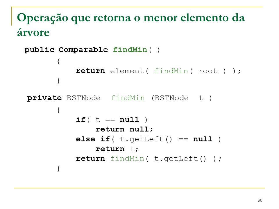 30 Operação que retorna o menor elemento da árvore public Comparable findMin( ) { return element( findMin( root ) ); } private BSTNode findMin (BSTNod