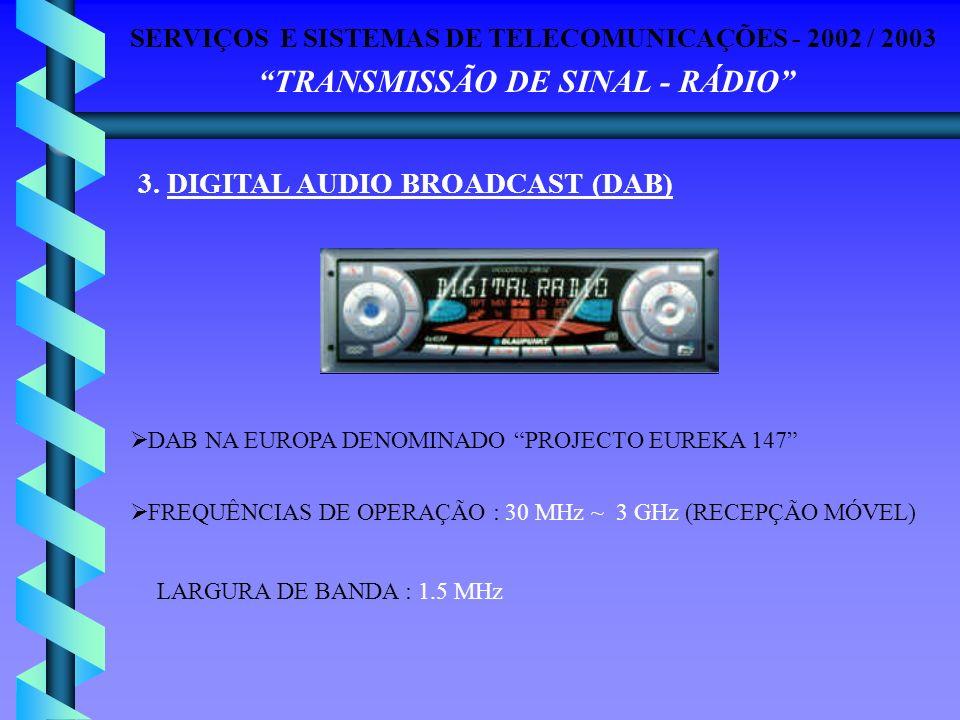 SERVIÇOS E SISTEMAS DE TELECOMUNICAÇÕES - 2002 / 2003 TRANSMISSÃO DE SINAL - RÁDIO 3. DIGITAL AUDIO BROADCAST (DAB) DAB NA EUROPA DENOMINADO PROJECTO