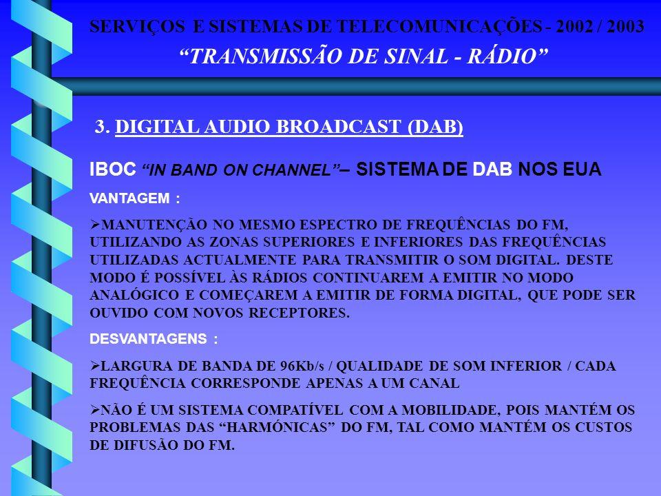 SERVIÇOS E SISTEMAS DE TELECOMUNICAÇÕES - 2002 / 2003 TRANSMISSÃO DE SINAL - RÁDIO 3. DIGITAL AUDIO BROADCAST (DAB) IBOC IN BAND ON CHANNEL – SISTEMA