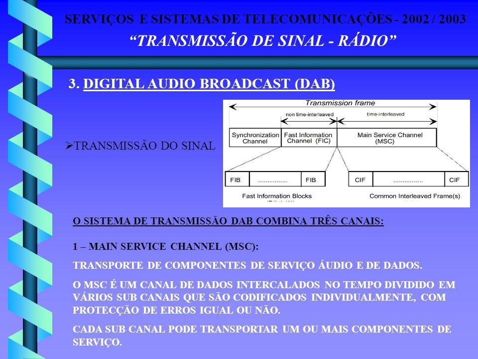 SERVIÇOS E SISTEMAS DE TELECOMUNICAÇÕES - 2002 / 2003 TRANSMISSÃO DE SINAL - RÁDIO 3. DIGITAL AUDIO BROADCAST (DAB) TRANSMISSÃO DO SINAL O SISTEMA DE