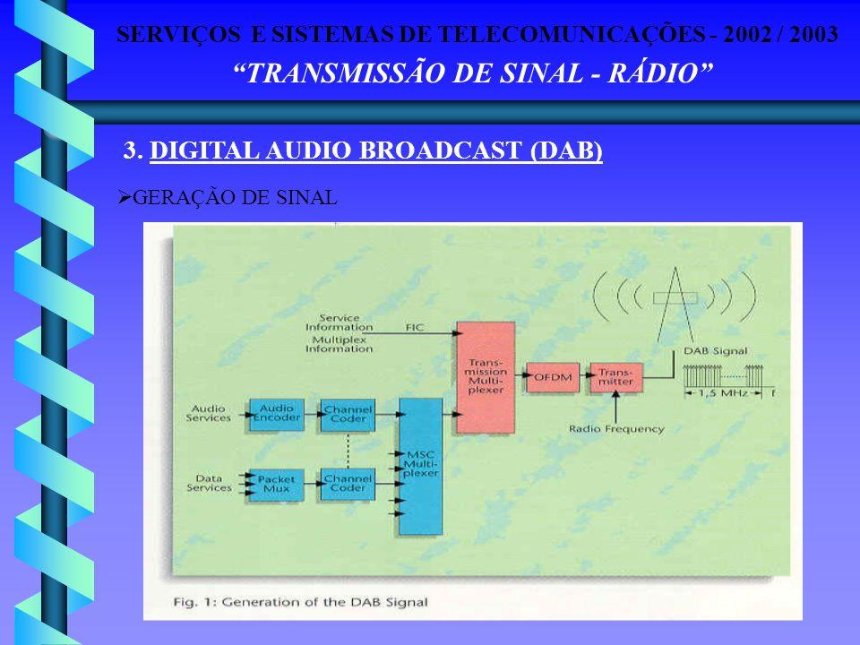 SERVIÇOS E SISTEMAS DE TELECOMUNICAÇÕES - 2002 / 2003 TRANSMISSÃO DE SINAL - RÁDIO 3. DIGITAL AUDIO BROADCAST (DAB) GERAÇÃO DE SINAL