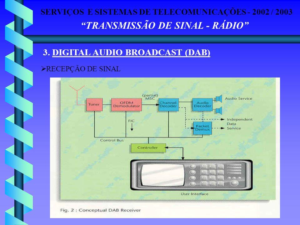 SERVIÇOS E SISTEMAS DE TELECOMUNICAÇÕES - 2002 / 2003 TRANSMISSÃO DE SINAL - RÁDIO 3. DIGITAL AUDIO BROADCAST (DAB) RECEPÇÃO DE SINAL