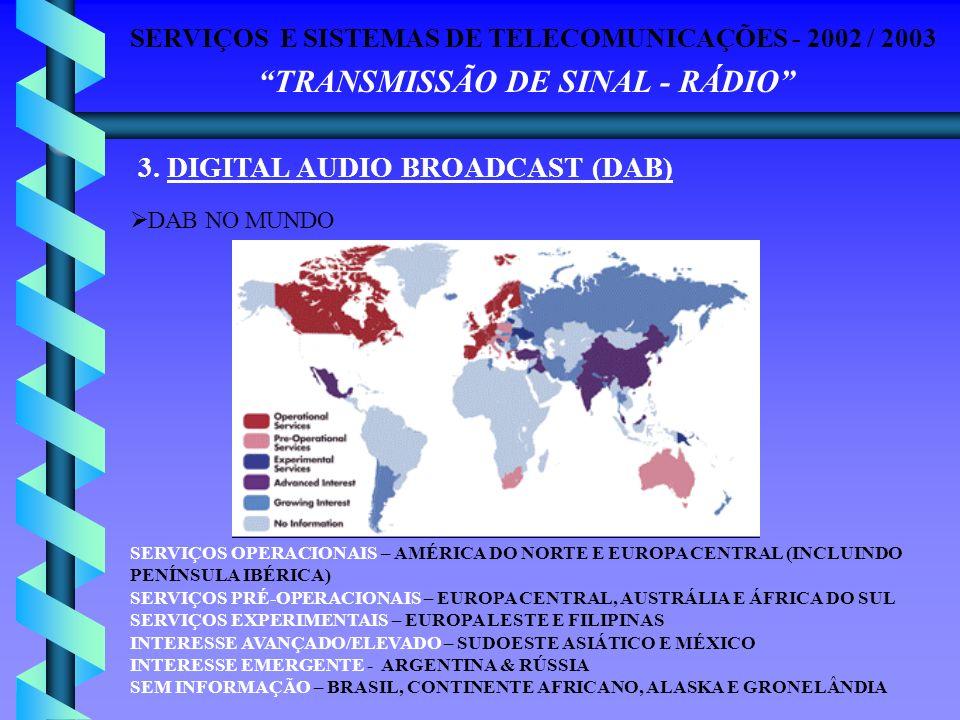SERVIÇOS E SISTEMAS DE TELECOMUNICAÇÕES - 2002 / 2003 TRANSMISSÃO DE SINAL - RÁDIO 3. DIGITAL AUDIO BROADCAST (DAB) DAB NO MUNDO SERVIÇOS OPERACIONAIS