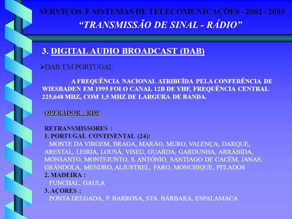 SERVIÇOS E SISTEMAS DE TELECOMUNICAÇÕES - 2002 / 2003 TRANSMISSÃO DE SINAL - RÁDIO 3. DIGITAL AUDIO BROADCAST (DAB) DAB EM PORTUGAL A FREQUÊNCIA NACIO