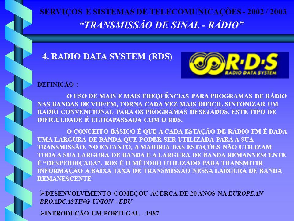SERVIÇOS E SISTEMAS DE TELECOMUNICAÇÕES - 2002 / 2003 TRANSMISSÃO DE SINAL - RÁDIO 4. RADIO DATA SYSTEM (RDS) DESENVOLVIMENTO COMEÇOU ÁCERCA DE 20 ANO