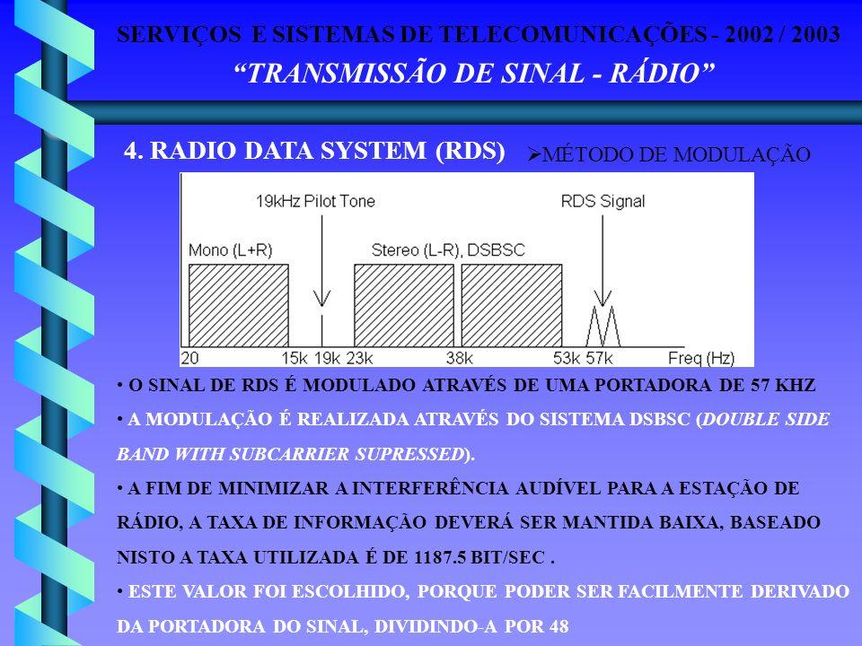 SERVIÇOS E SISTEMAS DE TELECOMUNICAÇÕES - 2002 / 2003 TRANSMISSÃO DE SINAL - RÁDIO 4. RADIO DATA SYSTEM (RDS) MÉTODO DE MODULAÇÃO O SINAL DE RDS É MOD