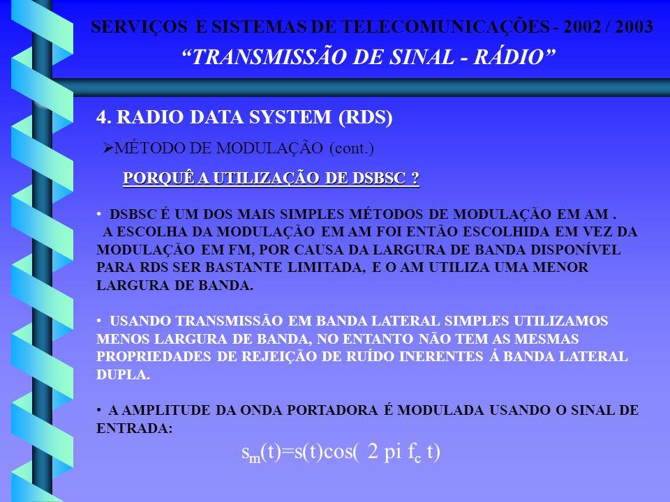 SERVIÇOS E SISTEMAS DE TELECOMUNICAÇÕES - 2002 / 2003 TRANSMISSÃO DE SINAL - RÁDIO 4. RADIO DATA SYSTEM (RDS) MÉTODO DE MODULAÇÃO (cont.) PORQUÊ A UTI