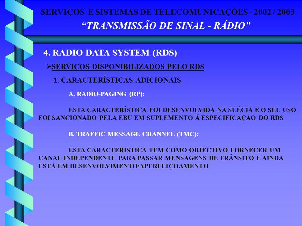 SERVIÇOS E SISTEMAS DE TELECOMUNICAÇÕES - 2002 / 2003 TRANSMISSÃO DE SINAL - RÁDIO 4. RADIO DATA SYSTEM (RDS) SERVIÇOS DISPONIBILIZADOS PELO RDS 1. CA