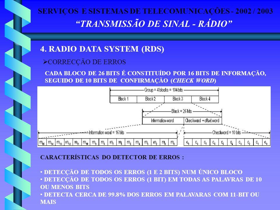 SERVIÇOS E SISTEMAS DE TELECOMUNICAÇÕES - 2002 / 2003 TRANSMISSÃO DE SINAL - RÁDIO 4. RADIO DATA SYSTEM (RDS) CORRECÇÃO DE ERROS CADA BLOCO DE 26 BITS