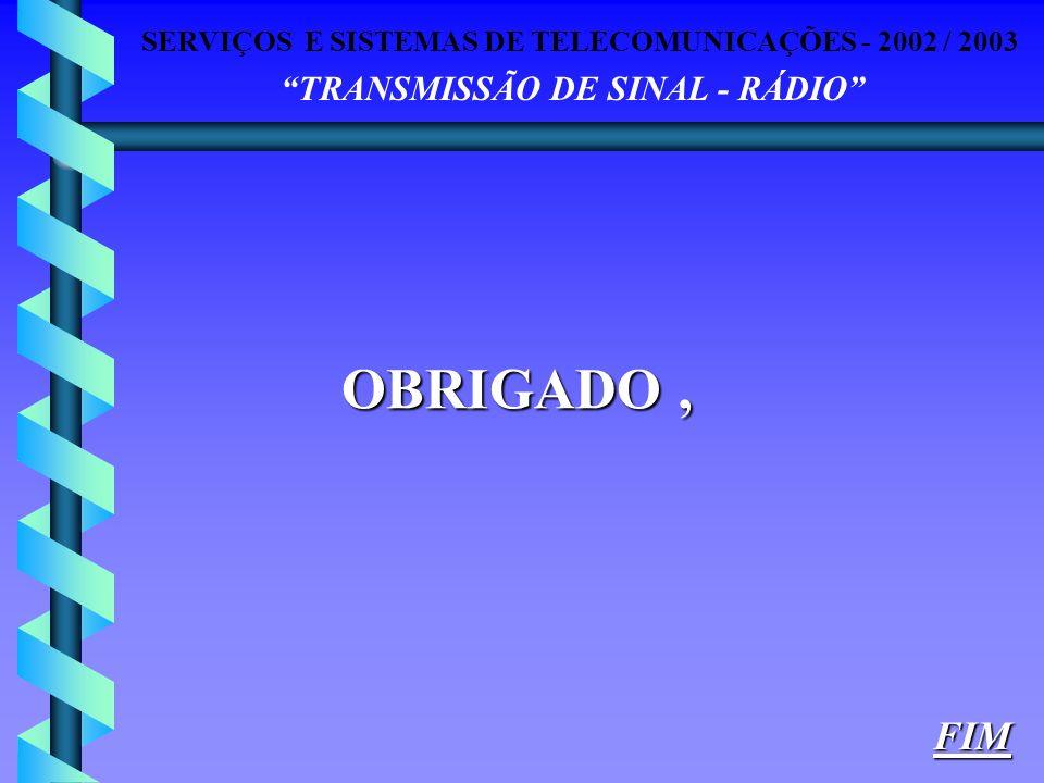 SERVIÇOS E SISTEMAS DE TELECOMUNICAÇÕES - 2002 / 2003 TRANSMISSÃO DE SINAL - RÁDIO OBRIGADO, FIM