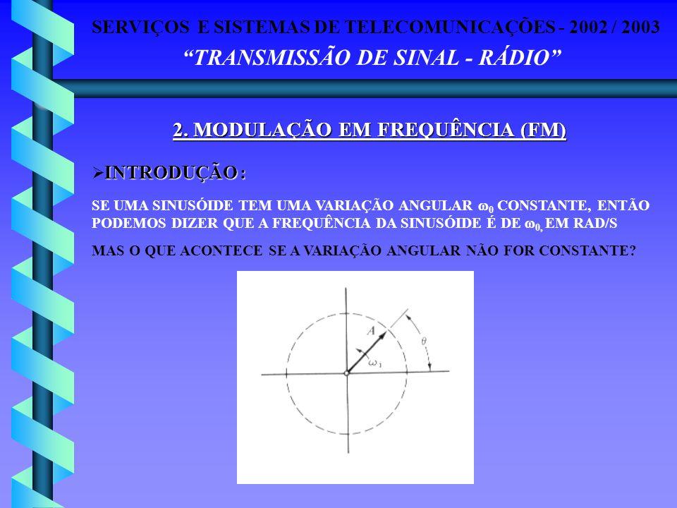 SERVIÇOS E SISTEMAS DE TELECOMUNICAÇÕES - 2002 / 2003 TRANSMISSÃO DE SINAL - RÁDIO 2. MODULAÇÃO EM FREQUÊNCIA (FM) INTRODUÇÃO : SE UMA SINUSÓIDE TEM U