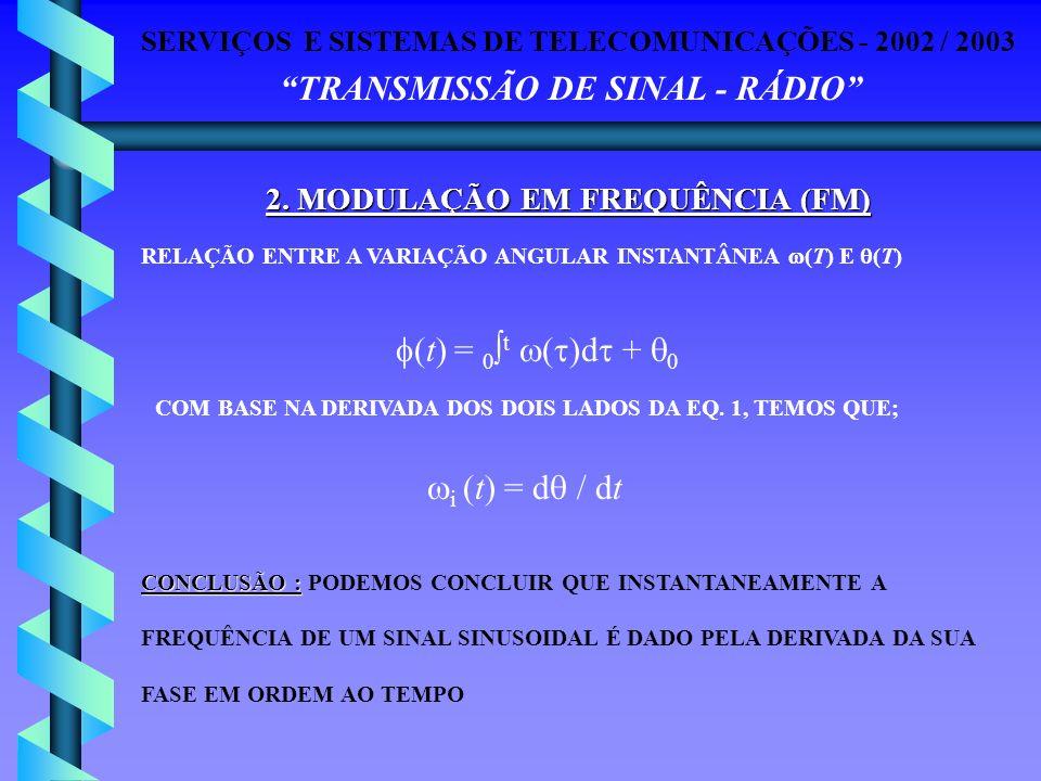 SERVIÇOS E SISTEMAS DE TELECOMUNICAÇÕES - 2002 / 2003 TRANSMISSÃO DE SINAL - RÁDIO 2. MODULAÇÃO EM FREQUÊNCIA (FM) RELAÇÃO ENTRE A VARIAÇÃO ANGULAR IN