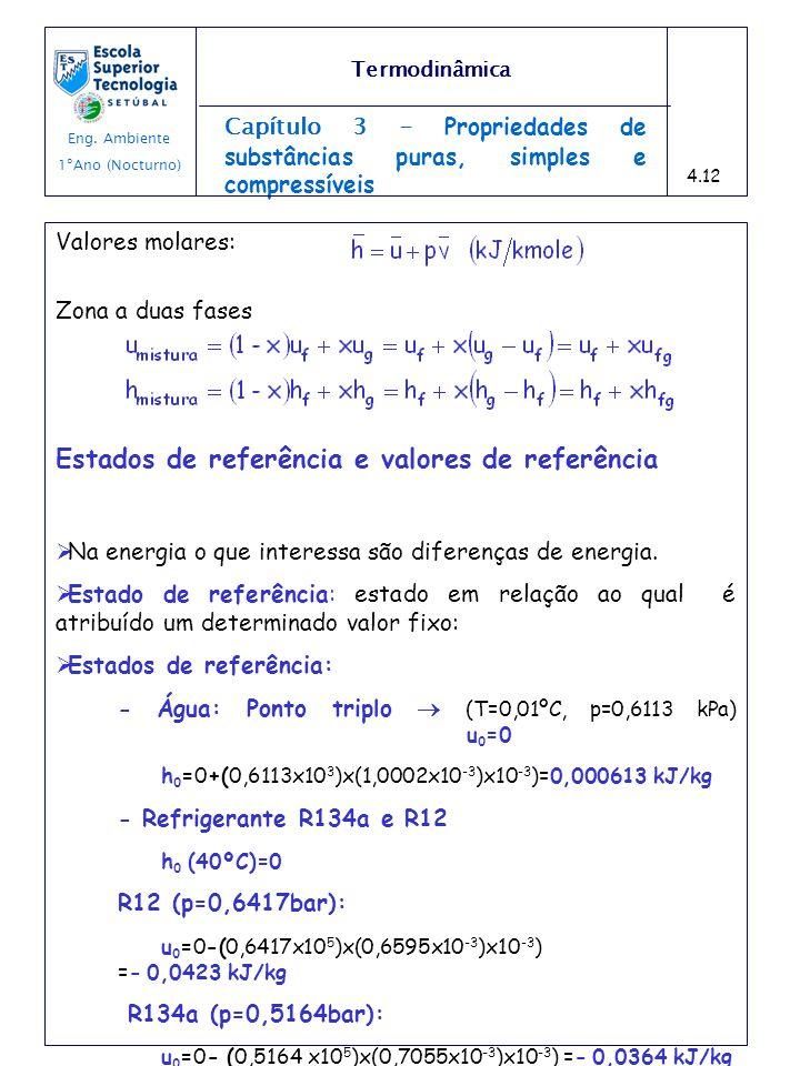 Capítulo 3 - Propriedades de substâncias puras, simples e compressíveis Valores molares: Zona a duas fases Estados de referência e valores de referênc