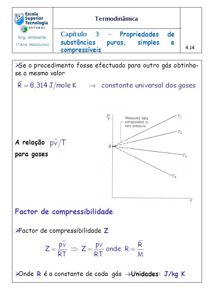Capítulo 3 - Propriedades de substâncias puras, simples e compressíveis Se o procedimento fosse efectuado para outro gás obtinha- se o mesmo valor A r